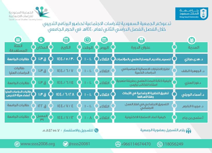 الدورات التدريبية التي ستقعد في الحرم الجامعي